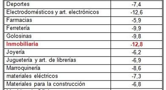 Confederación Argentina de Mediana Empresa