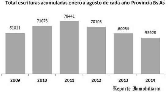 DATOS COLEGIO DE ESCRIBANOS