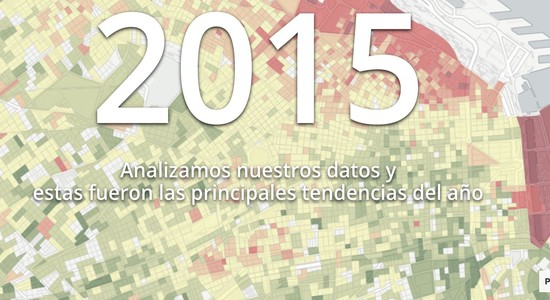Resumen del Mercado Inmobiliario 2015 - Las propiedades más buscadas durante est