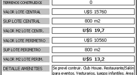 Km314 - Casas de Mar - Aslan y Ezcurra