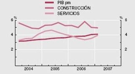 SALON INMOBILIARIO MADRID RESUMEN