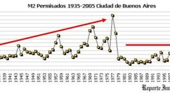 INVERSION INMOBILIARIA EN ARGENTINA